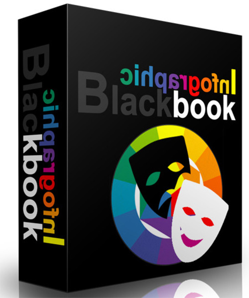 Product picture Infographic Blackbook